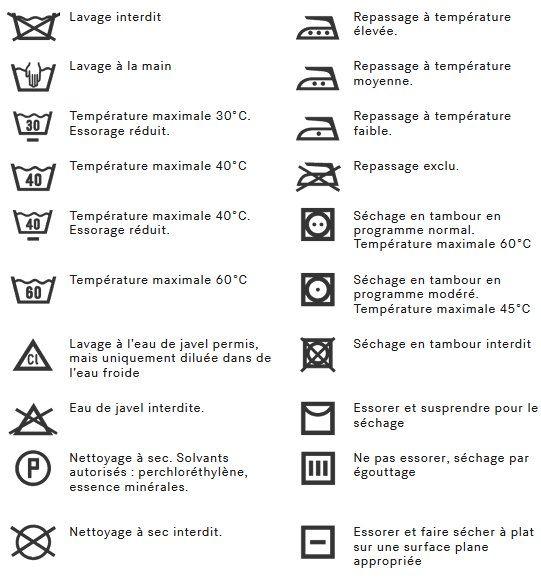 Symbole étiquettes vêtement