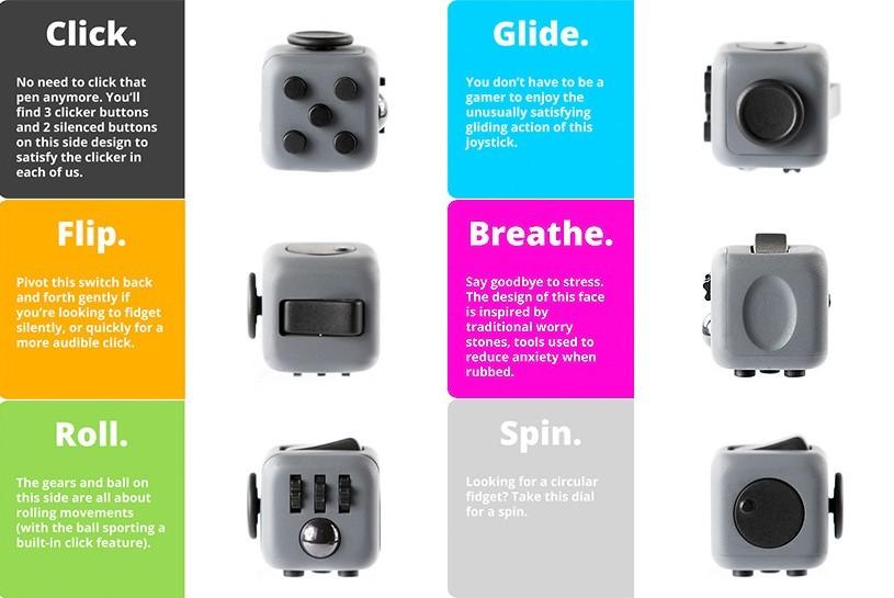 Les 6 faces du fidget cube