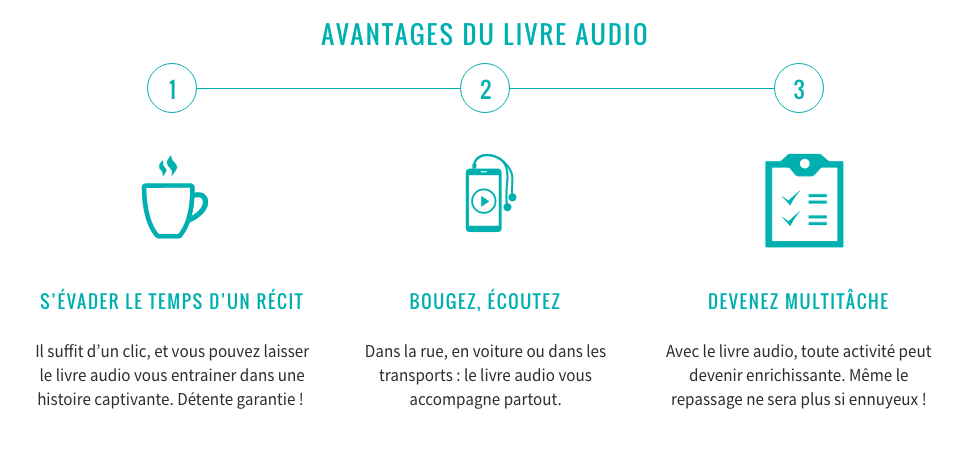 pourquoi-choisir-livre-audio-audible
